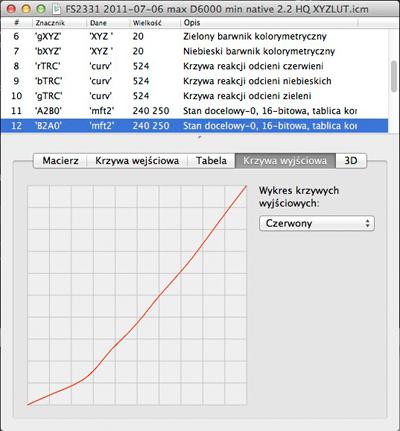 krzywe-FS2331-1.jpg