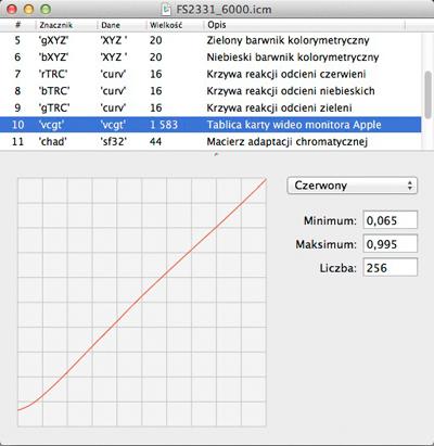 krzywe-FS2331-2.jpg
